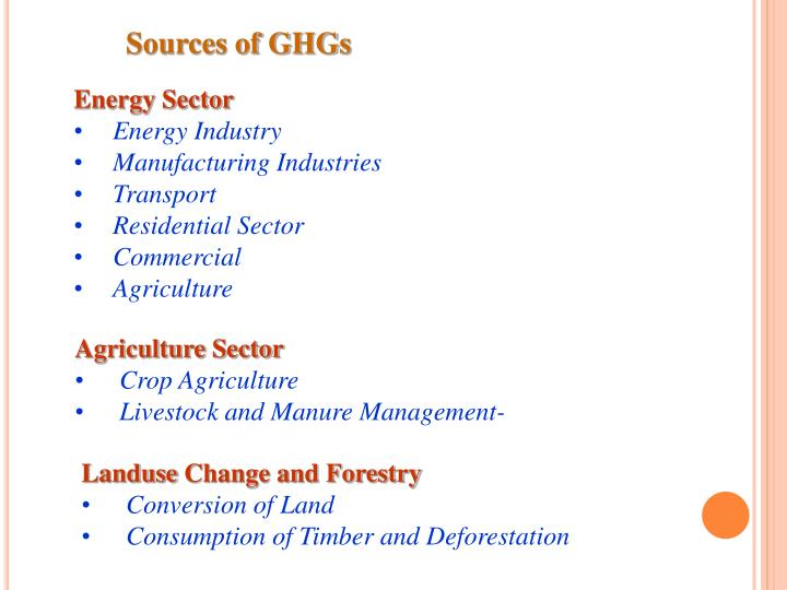 Sources of GHGs
