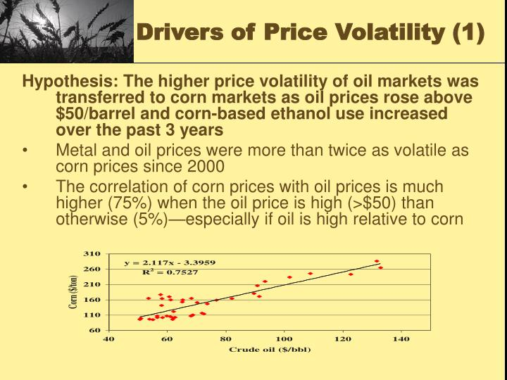 Drivers of Price Volatility (1)