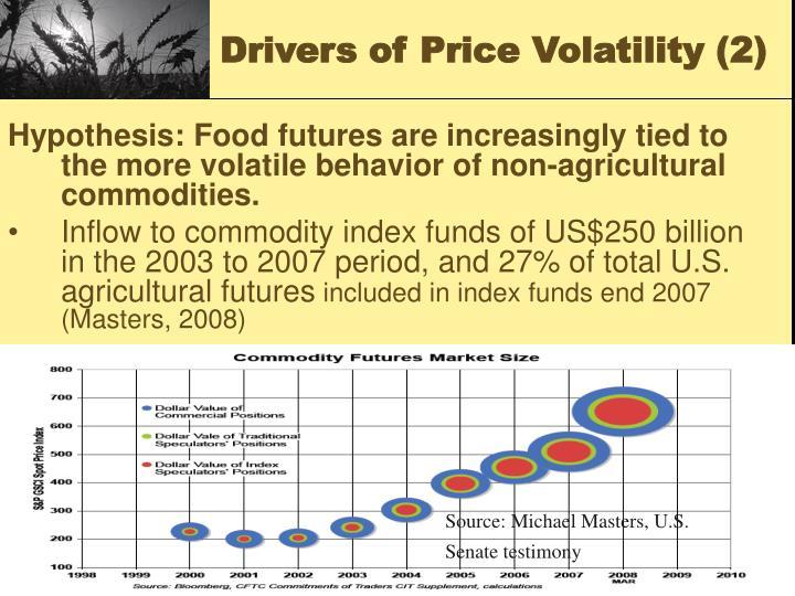 Drivers of Price Volatility (2)