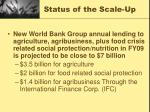 status of the scale up