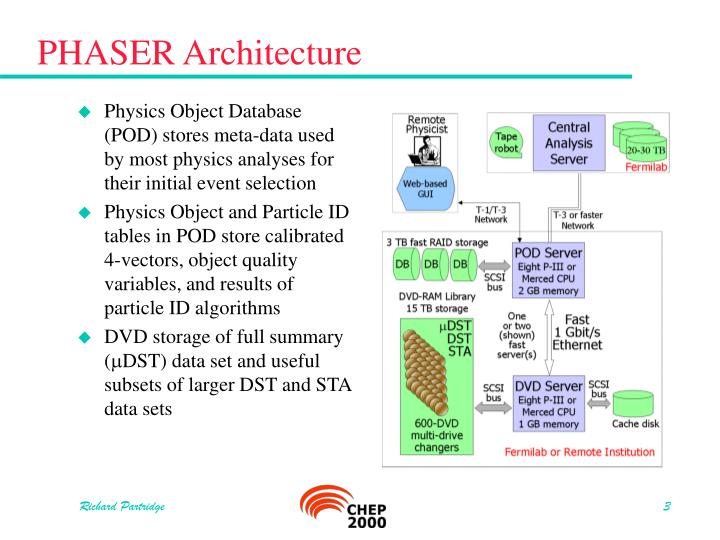 Phaser architecture