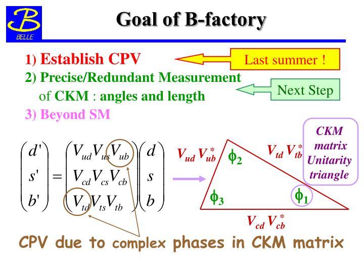 Goal of B-factory