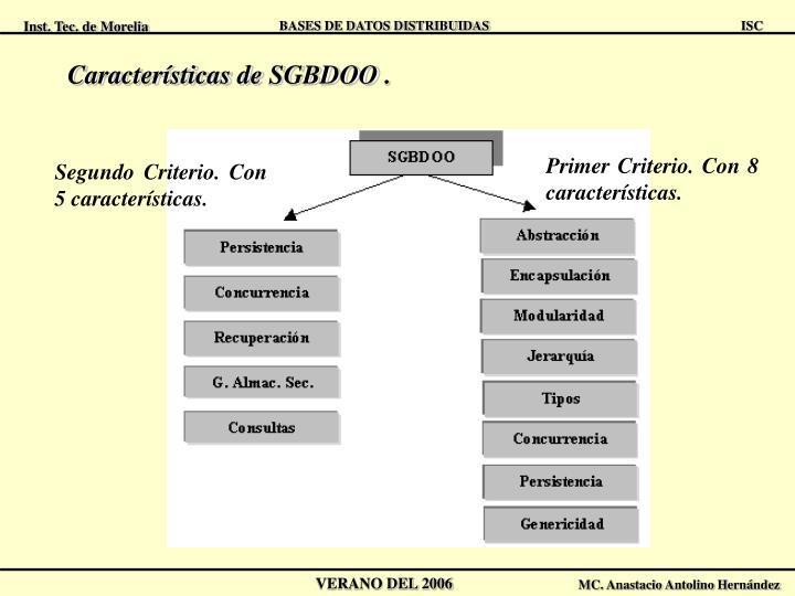 Características de SGBDOO