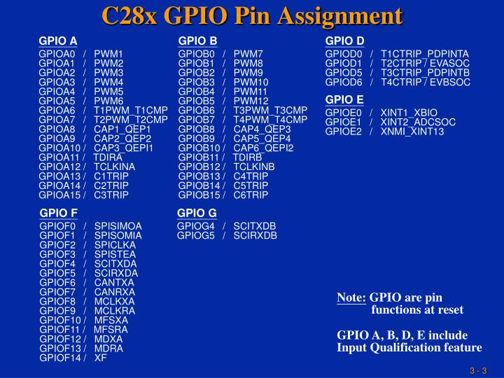 C28x gpio pin assignment