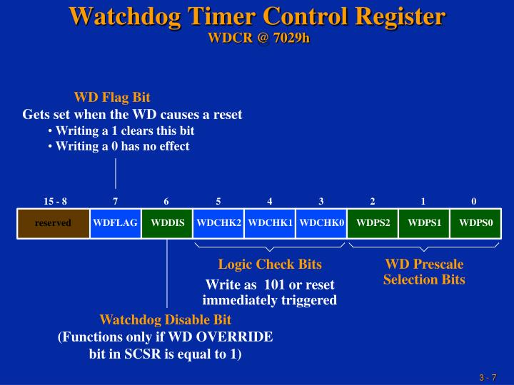 Watchdog Timer Control Register