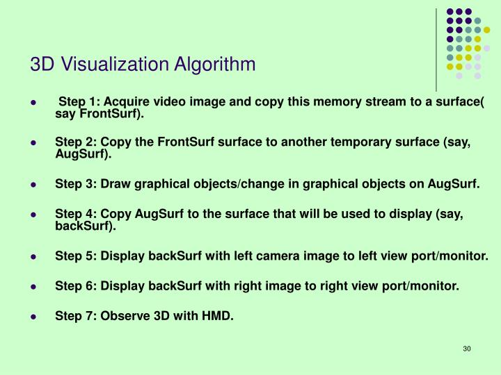 3D Visualization Algorithm