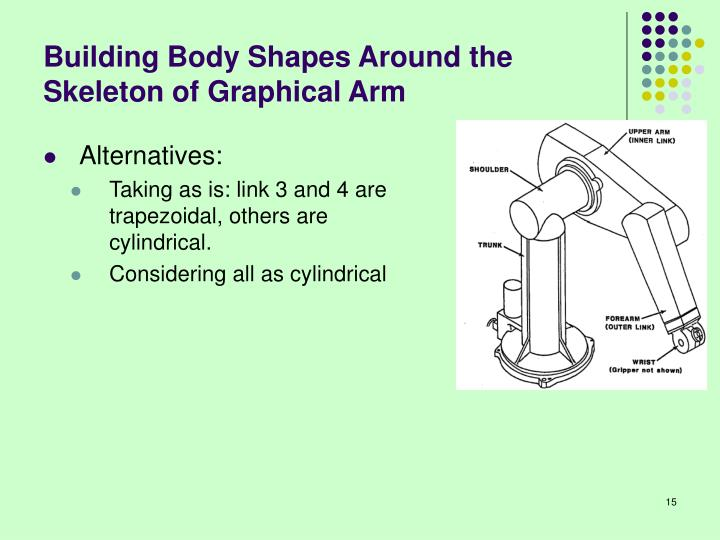 Building Body Shapes Around the Skeleton of Graphical Arm