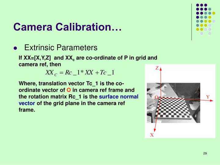 Camera Calibration…