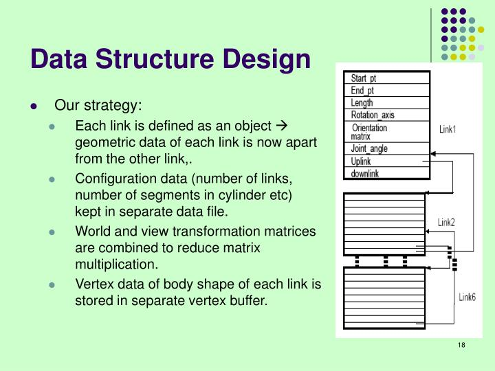 Data Structure Design
