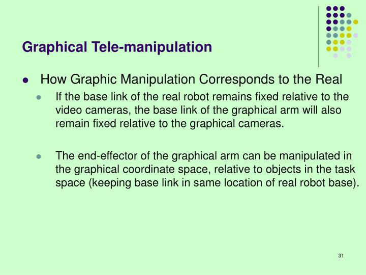 Graphical Tele-manipulation
