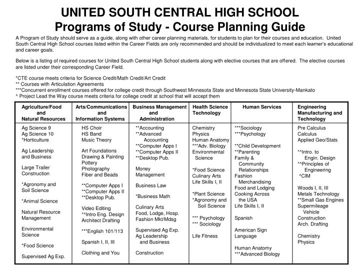 UNITED SOUTH CENTRAL HIGH SCHOOL
