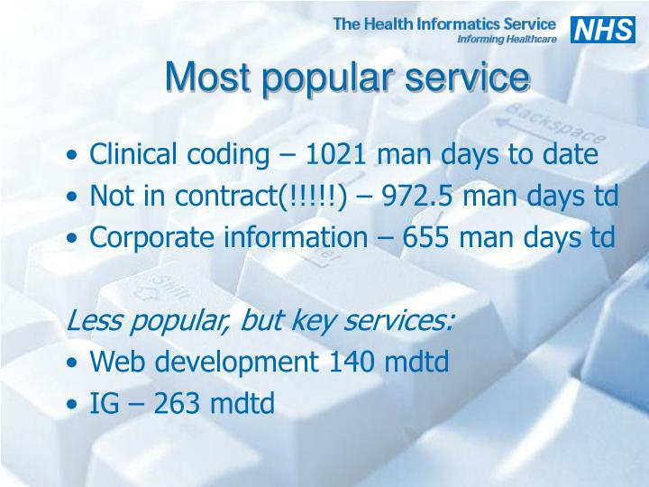 Most popular service