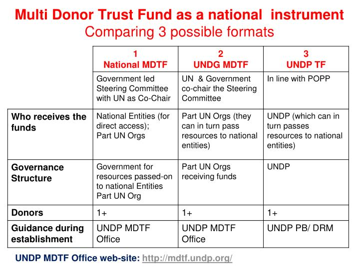 Multi Donor Trust Fund as a national  instrument