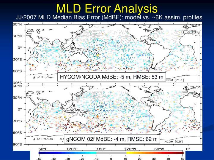 MLD Error Analysis