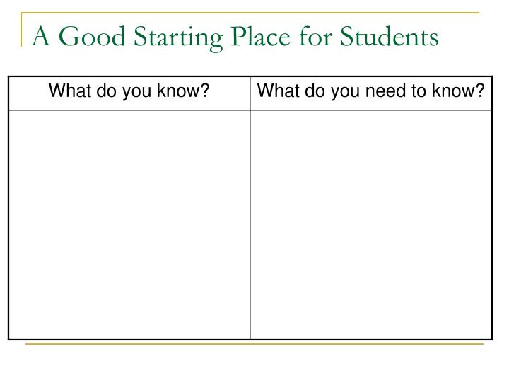 A Good Starting Place for Students