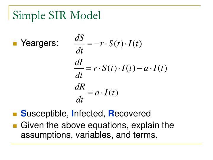 Simple SIR Model