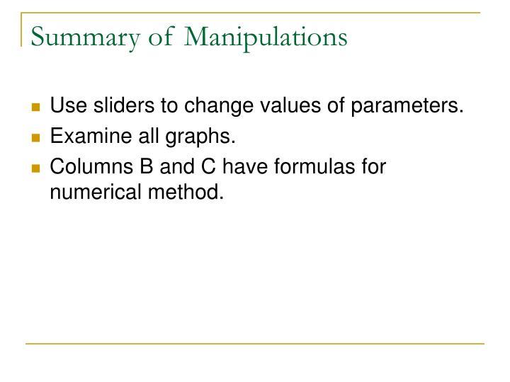 Summary of Manipulations