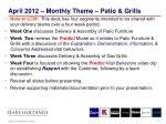 april 2012 monthly theme patio grills
