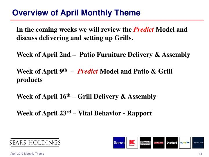 Overview of April Monthly Theme
