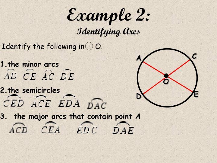 Identify the following in     O.