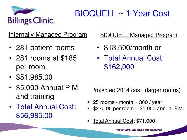 BIOQUELL ~ 1 Year Cost