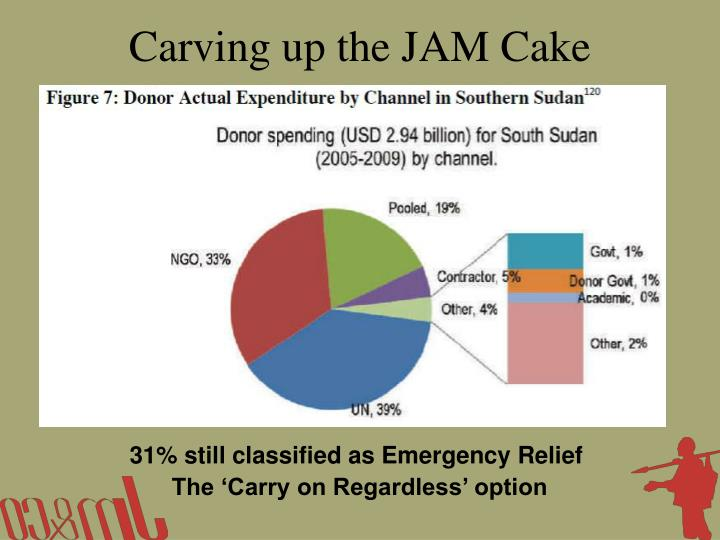 Carving up the JAM Cake