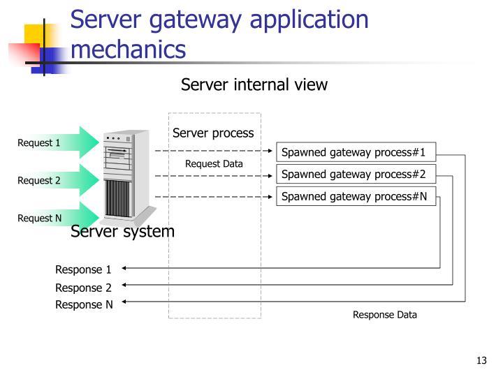 Server gateway application mechanics