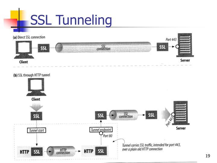 SSL Tunneling