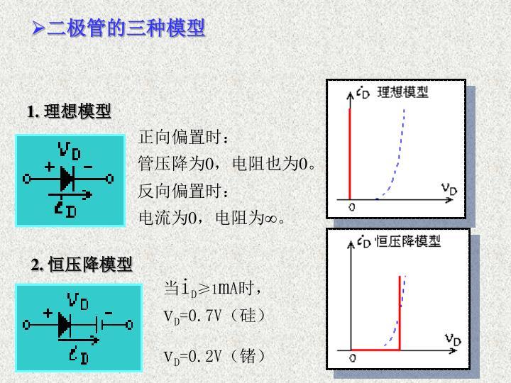 二极管的三种模型