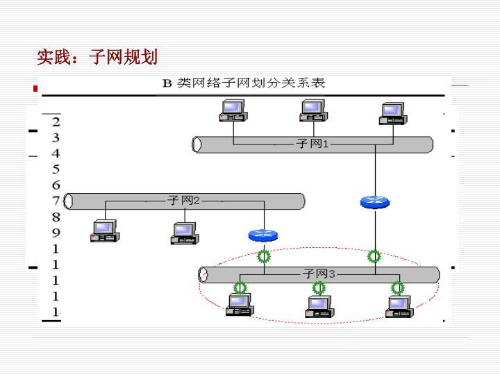实践:子网规划