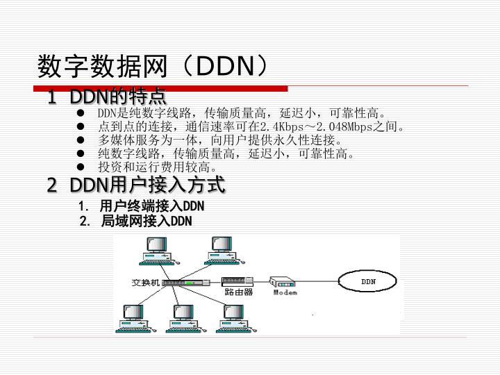 数字数据网(