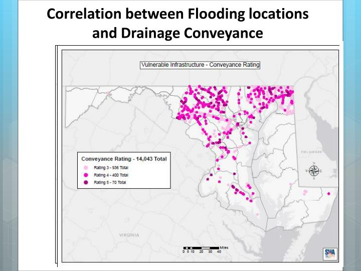 Correlation between Flooding locations and Drainage Conveyance
