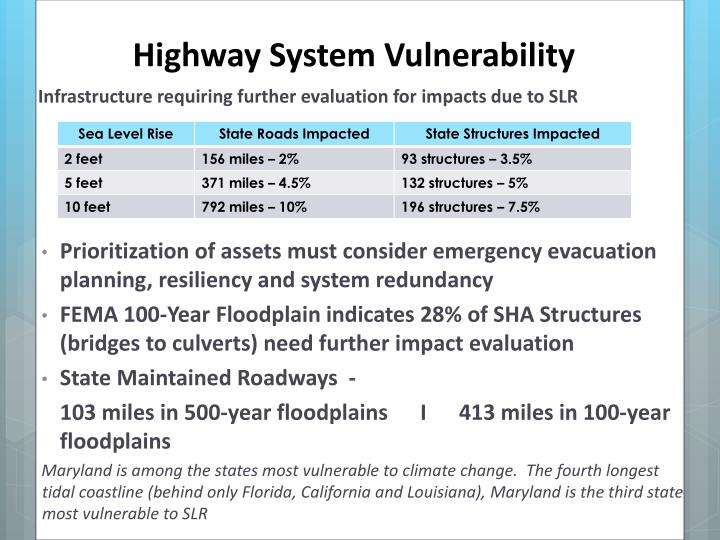 Highway System Vulnerability
