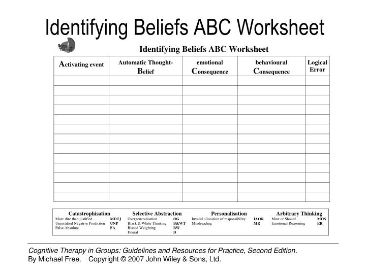 Identifying Beliefs ABC Worksheet