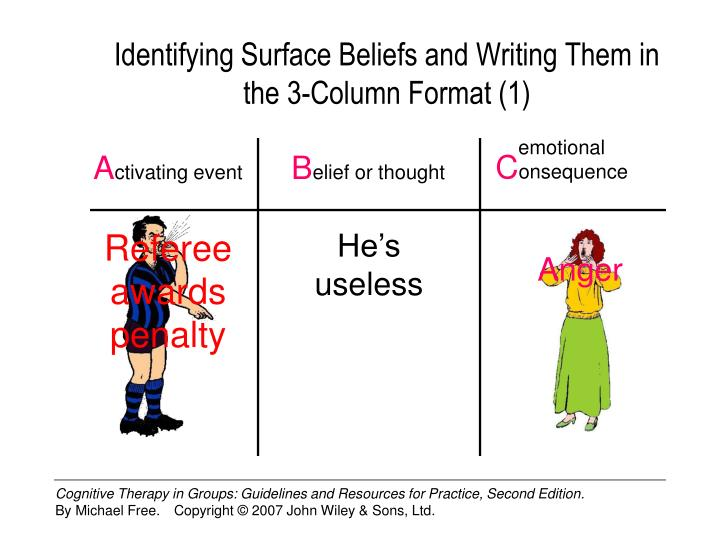 Identifying Surface Beliefs and Writing Them in the 3-Column Format (1)