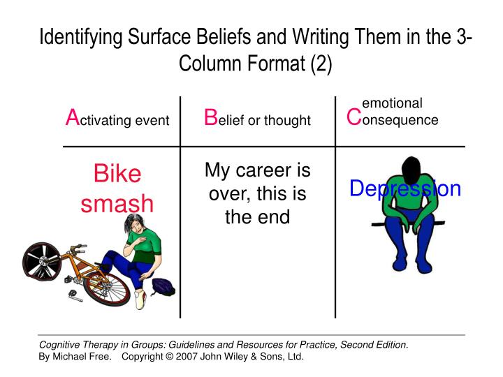 Identifying Surface Beliefs and Writing Them in the 3-Column Format (2)