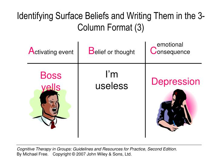 Identifying Surface Beliefs and Writing Them in the 3-Column Format (3)