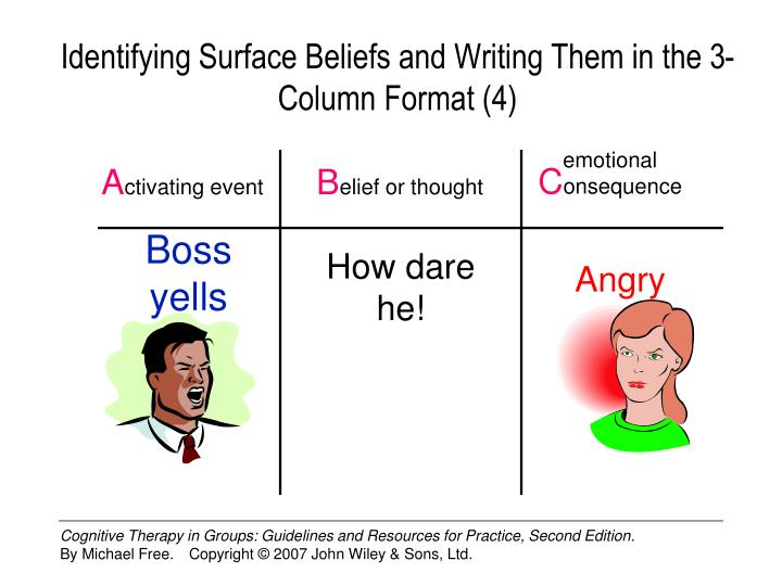 Identifying Surface Beliefs and Writing Them in the 3-Column Format (4)