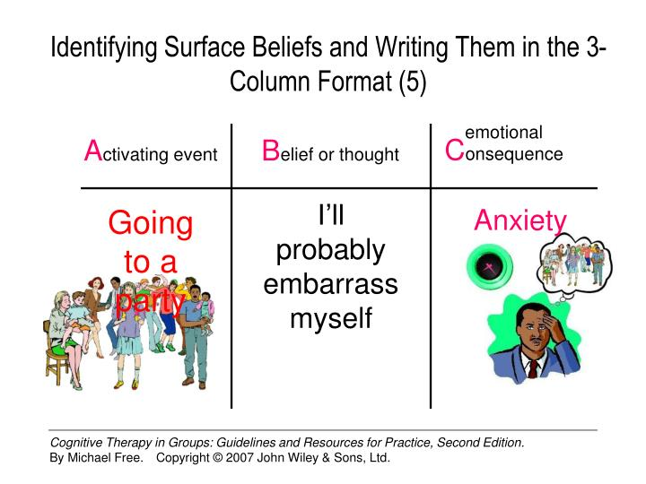 Identifying Surface Beliefs and Writing Them in the 3-Column Format (5)