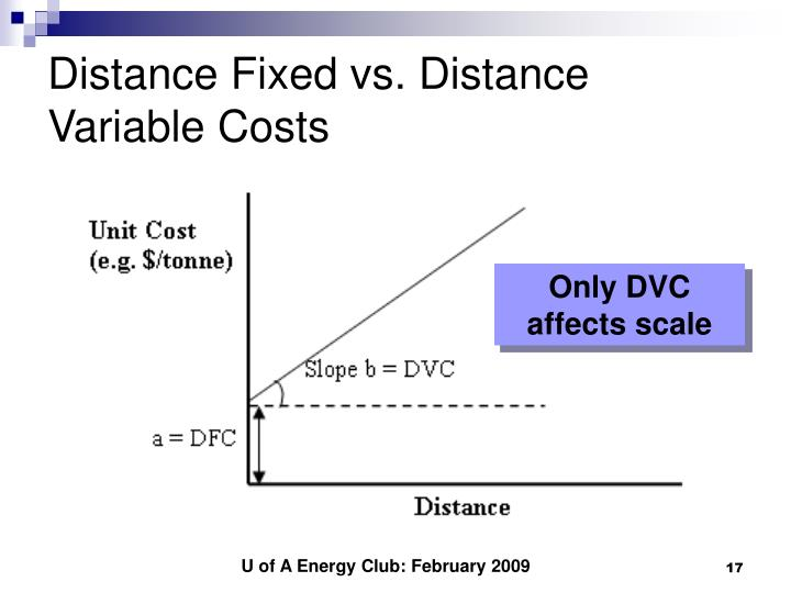 Distance Fixed vs. Distance Variable Costs