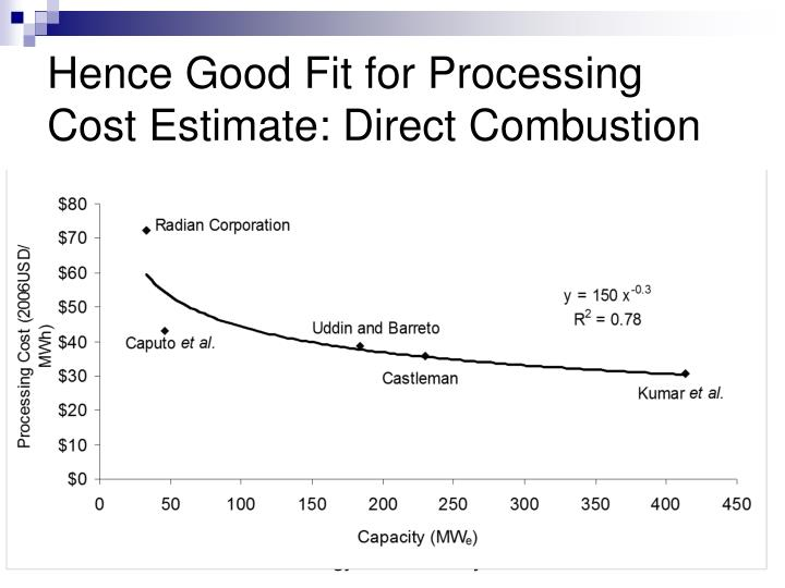 Hence Good Fit for Processing Cost Estimate: Direct Combustion