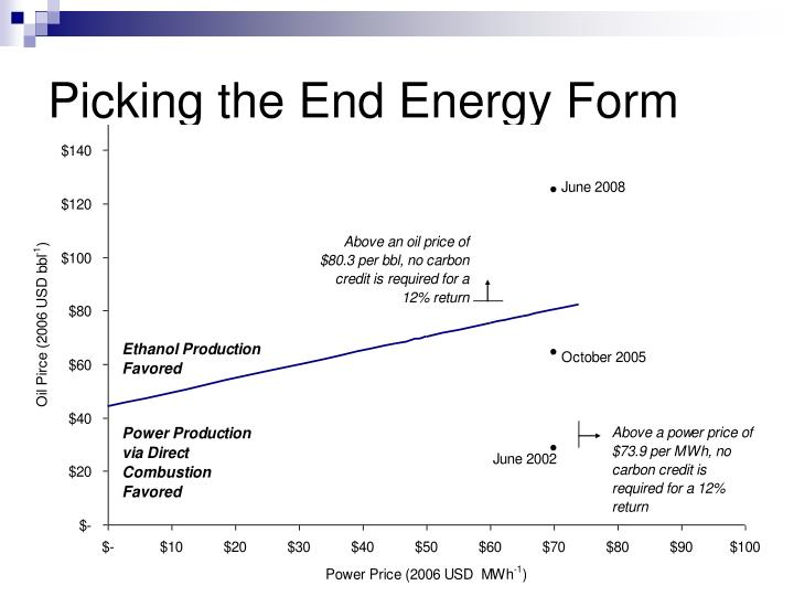 Picking the End Energy Form