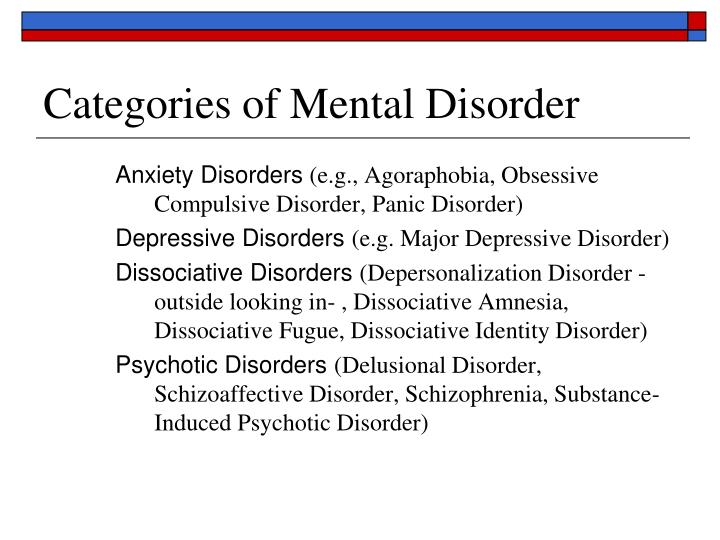 Categories of Mental Disorder