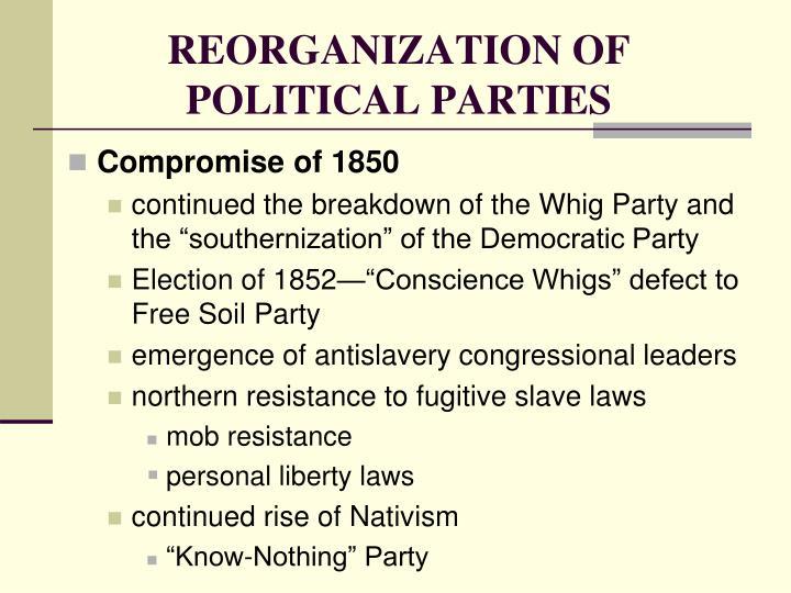 REORGANIZATION OF POLITICAL PARTIES