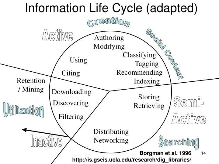 Information Life