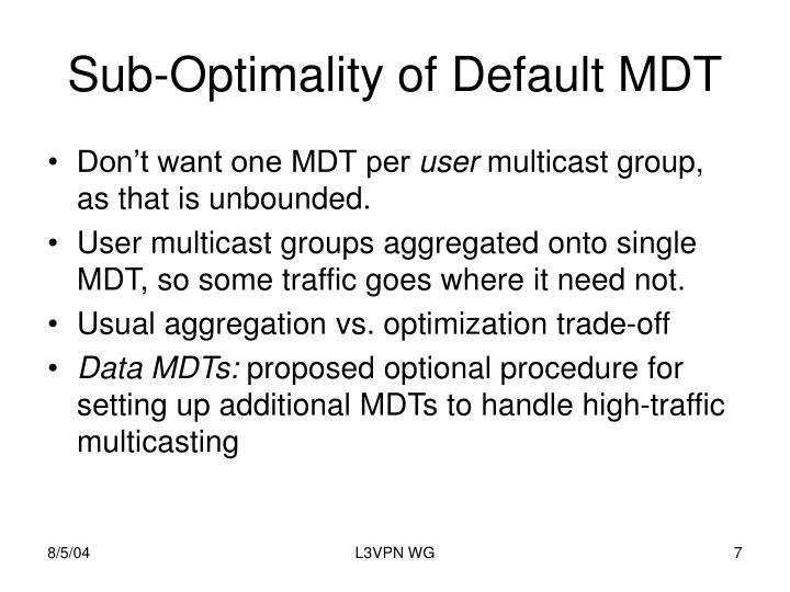 Sub-Optimality of Default MDT