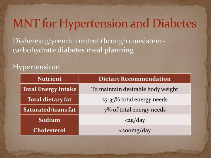 MNT for Hypertension and Diabetes
