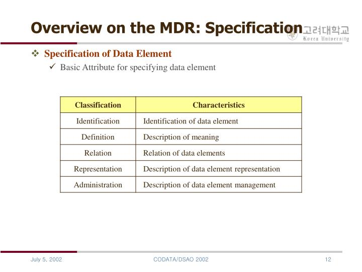 Overview on the MDR: Specification