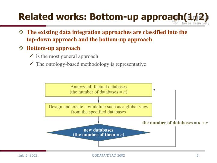 Related works: Bottom-up approach(1/2)