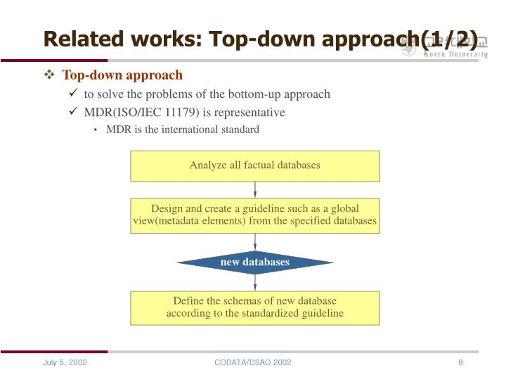 Related works: Top-down approach(1/2)